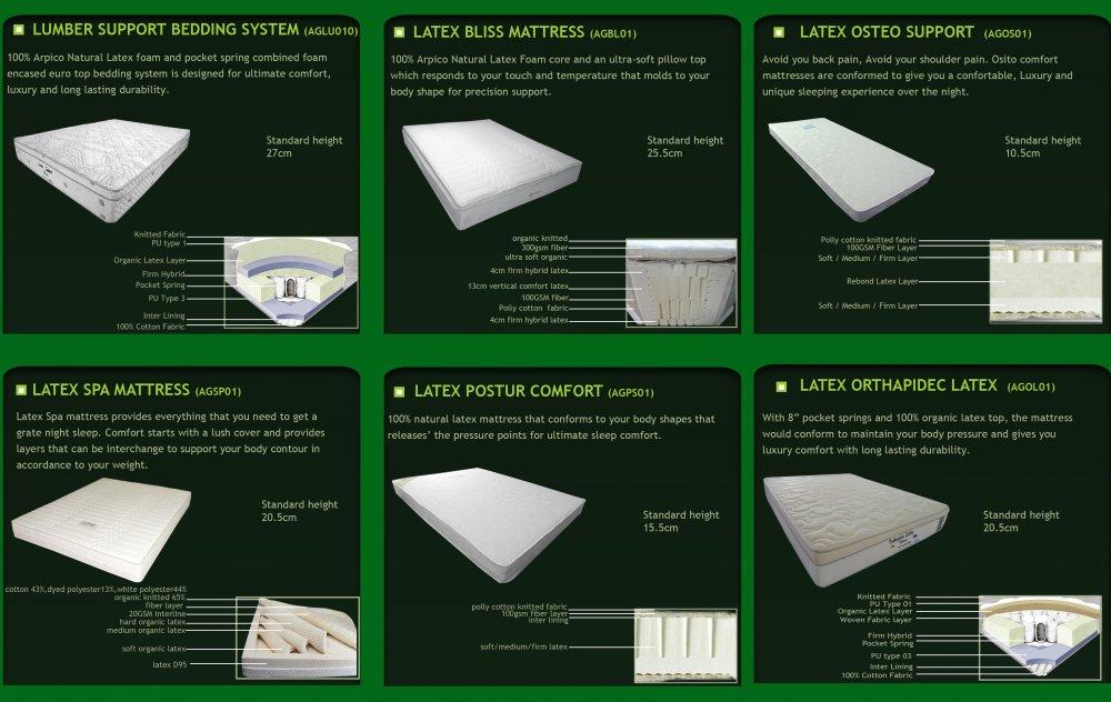 Buy Natural Latex Mattresses