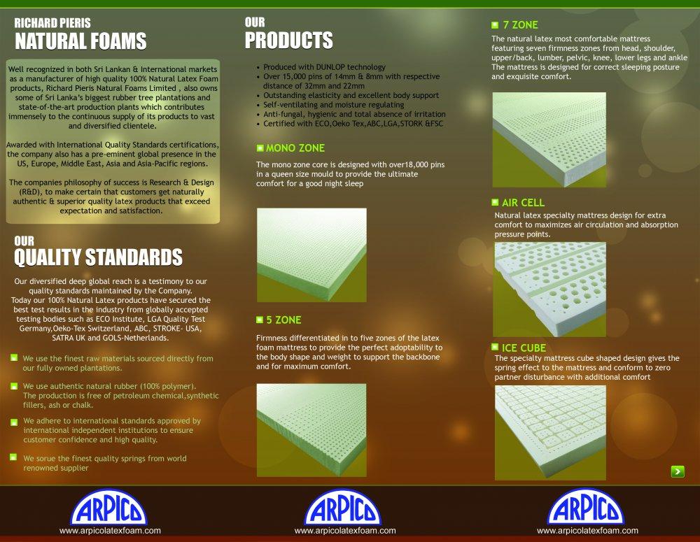 Buy Natural and Organic Latex Mattress and mattress cores