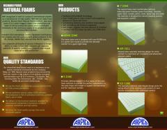 Natural and Organic Latex Mattress and mattress cores